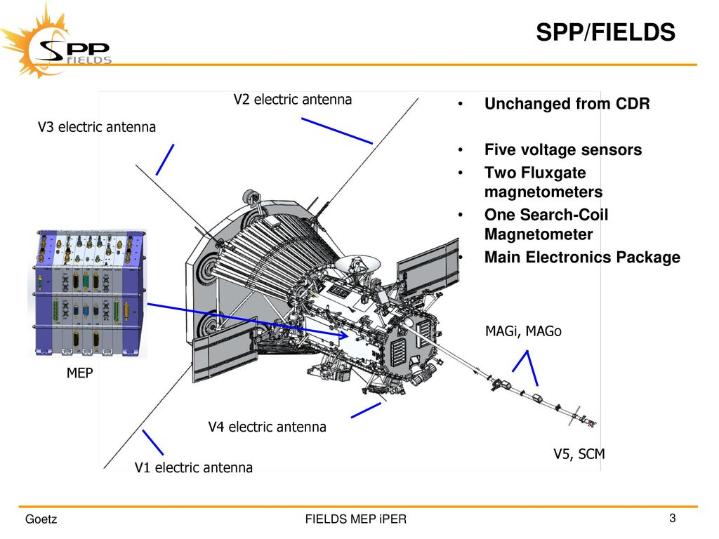 Solar Probe Plus Fields Main Electronics Package Ppt Download Power Antenna Schematic 3 Spp