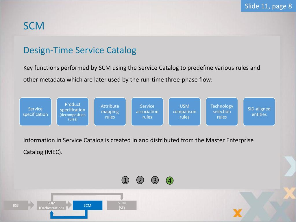 Menu Introduction High-Level Functionalities SOM and SCM