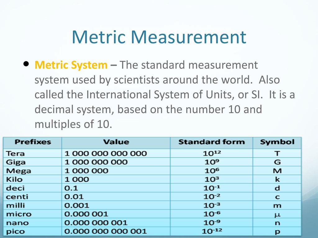 scientists use of significant figures for measurements Measurement, significant figures in a number consist of: figures (digits) definitely known + one estimated figure (digit) in class you will hear this expressed as all of the digits known for certain plus one that is a guess.