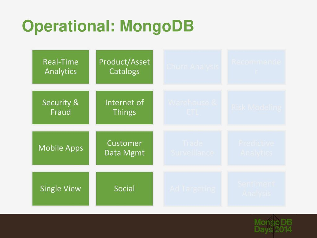 Software Engineer, MongoDB - ppt download