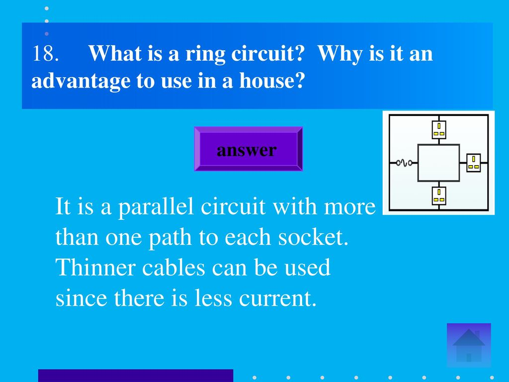 Magnetism And Electricity Ii Ppt Download Ringcircuit What Is A Ring Circuit Why It An Advantage To Use In