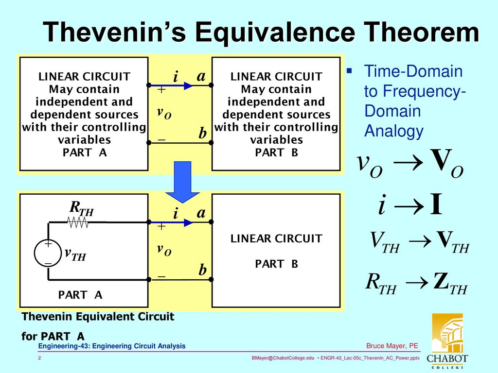 Thevenin Norton Ac Power Ppt Download Equivalent Circuit With Current And Voltage Source 2 Thevenins Equivalence Theorem