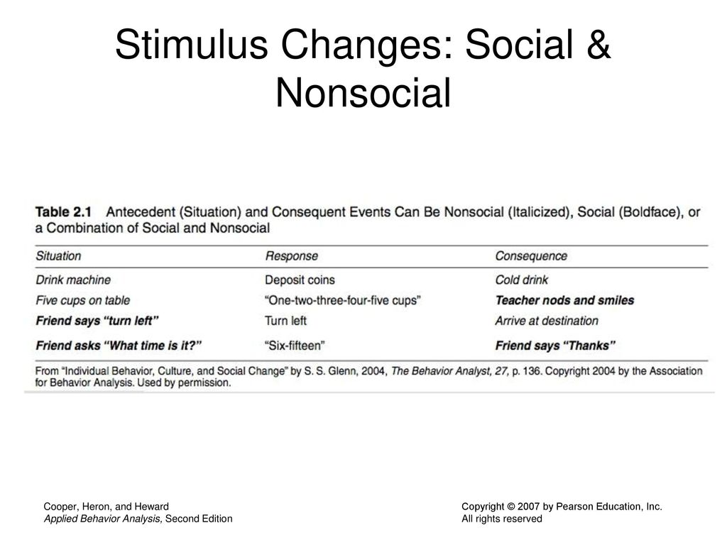 82 Stimulus Changes: Social & Nonsocial Cooper, Heron, and Heward ...