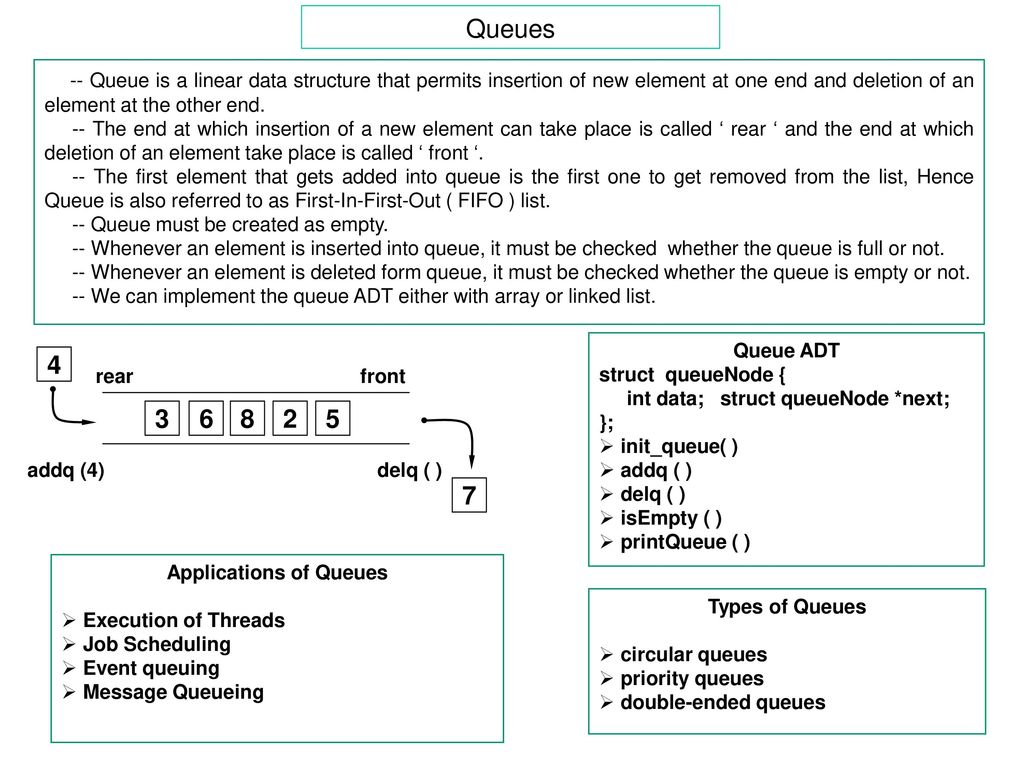Unit-3 Queues-operations, array and linked representations  Circular