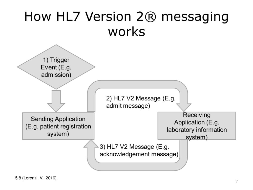 interoperable payment acceptance soluti - HD1024×768