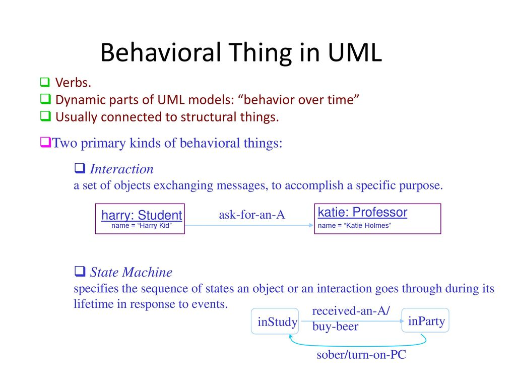Uml Diagramming And Notation Ppt Download An Example Of Behavioral State Machine Diagram For A Bank Atm Thing In