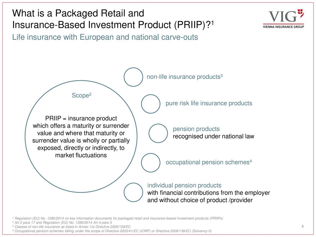 The KID for PRIIPs – more than just a piece of paper - ppt