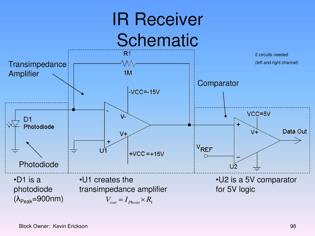 Millennium Infrared Sound System Ppt Download Ir To Rf Converter Circuit Electronic Circuits And Diagram 98 Receiver Schematic
