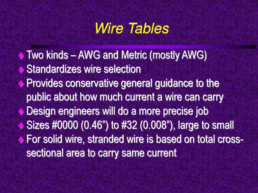 Instructors george crowl ppt download 33 wire tables two kinds awg greentooth Choice Image