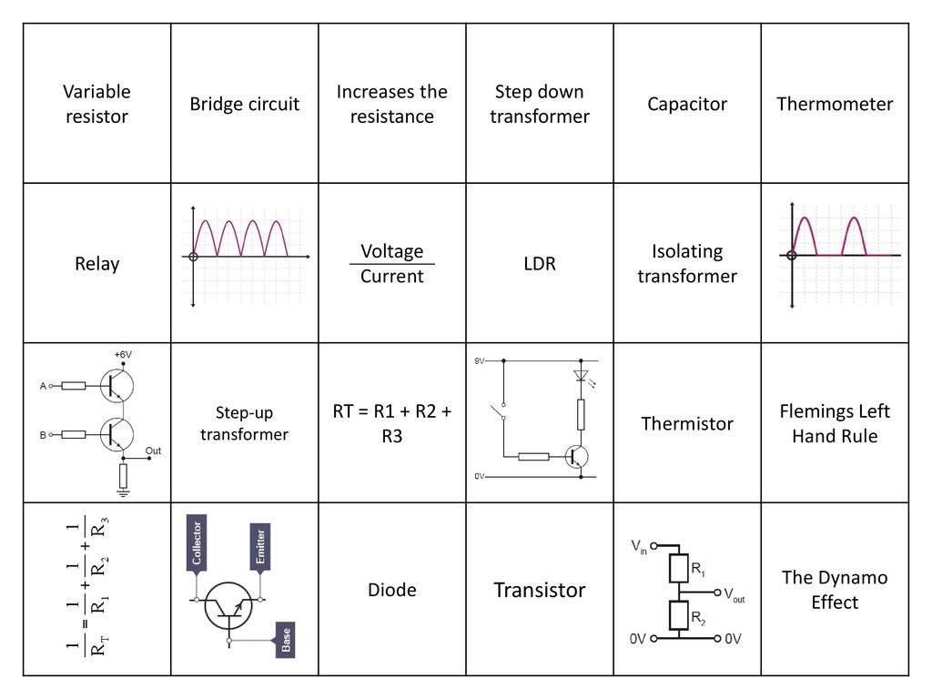 Connect 4 Change The Terms In Following Template To Customize Variable Resistors Can Also Be Used Vary Current A Circuit Transistor Resistor Bridge Increases Resistance