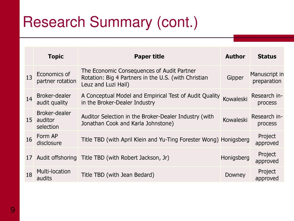 Economic research and implications for policy - ppt download