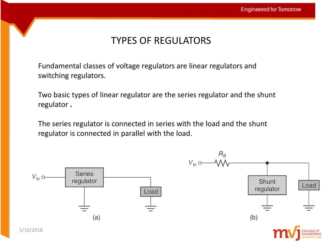 Subject Name Linear Integrated Circuits Code 10ec46 Ppt Compared To Voltage Regulators The Switching Types Of Fundamental Classes Are And