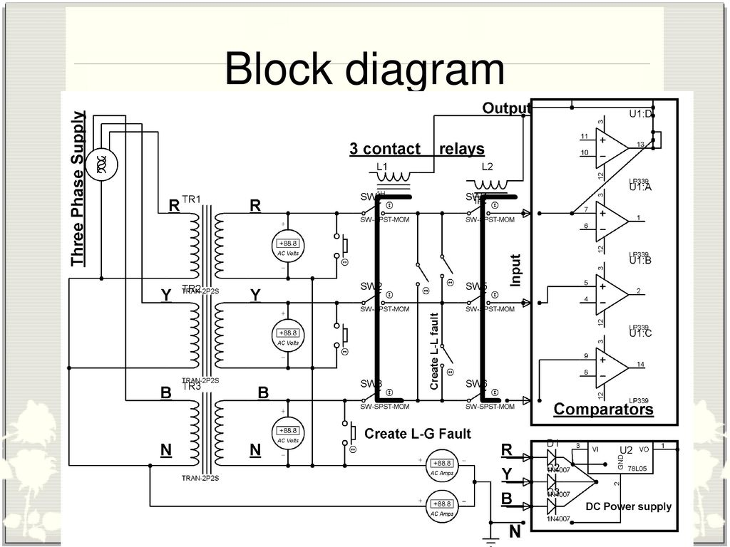 Three phase fault analysis with auto reset on temporary fault and 4 block diagram ccuart Image collections