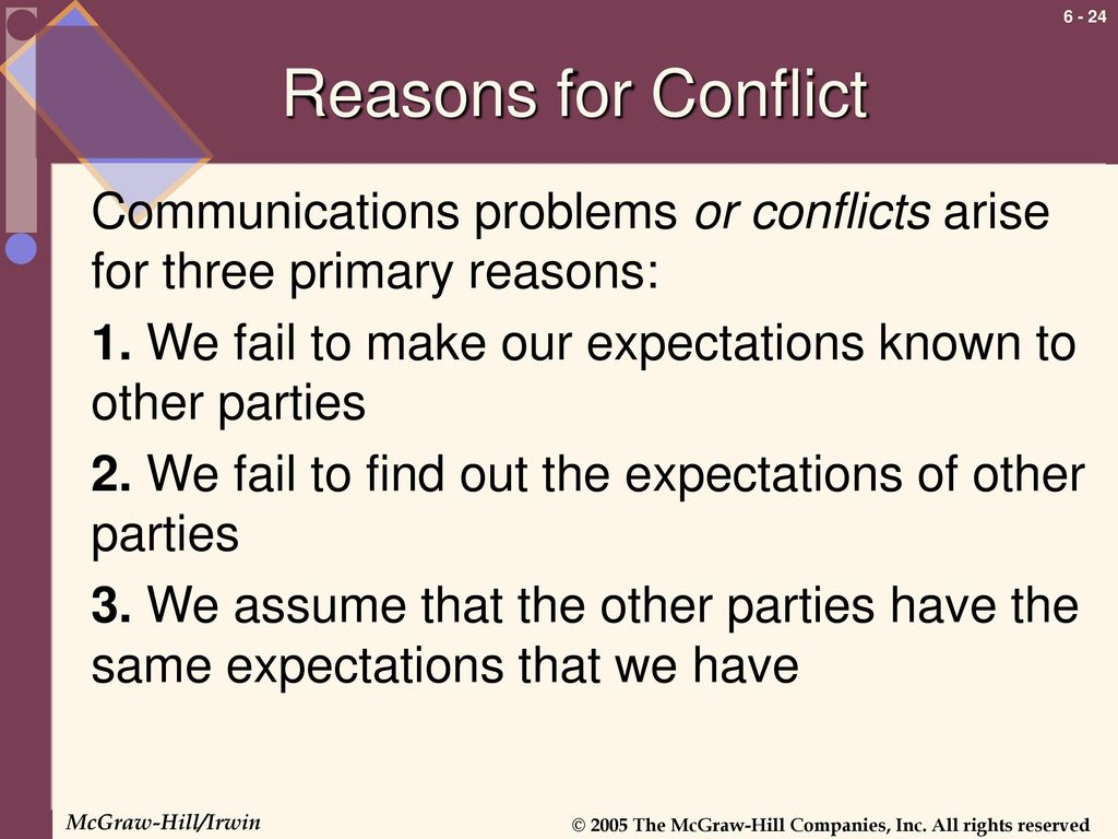 Why conflicts arise 59