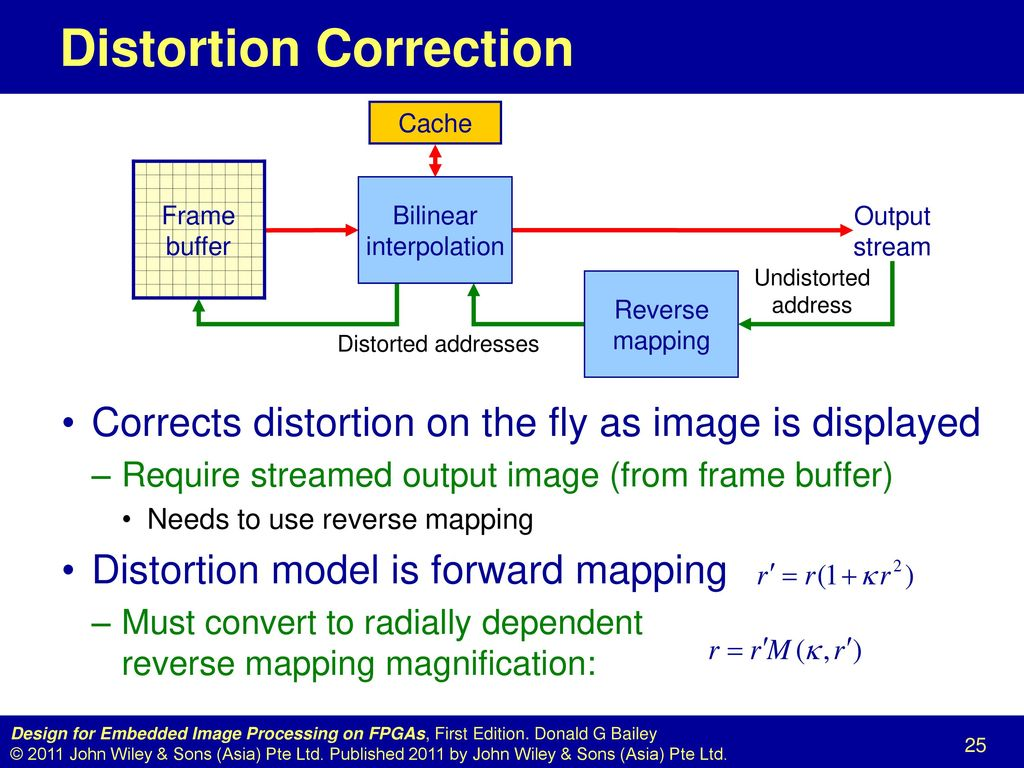 Design for Embedded Image Processing on FPGAs - ppt download