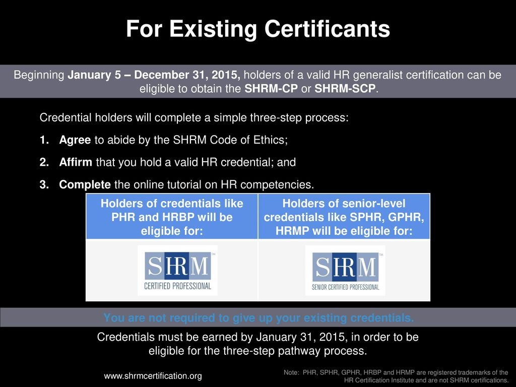 Shrm Become More D With Name Title Ppt Download
