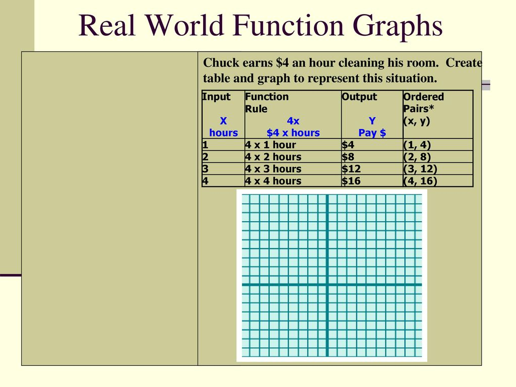Functions TEXTBOOK REFERENCE: ppt download