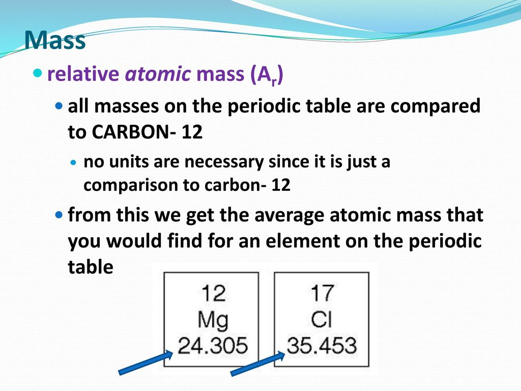 Molar Mass M Topic Ppt Download