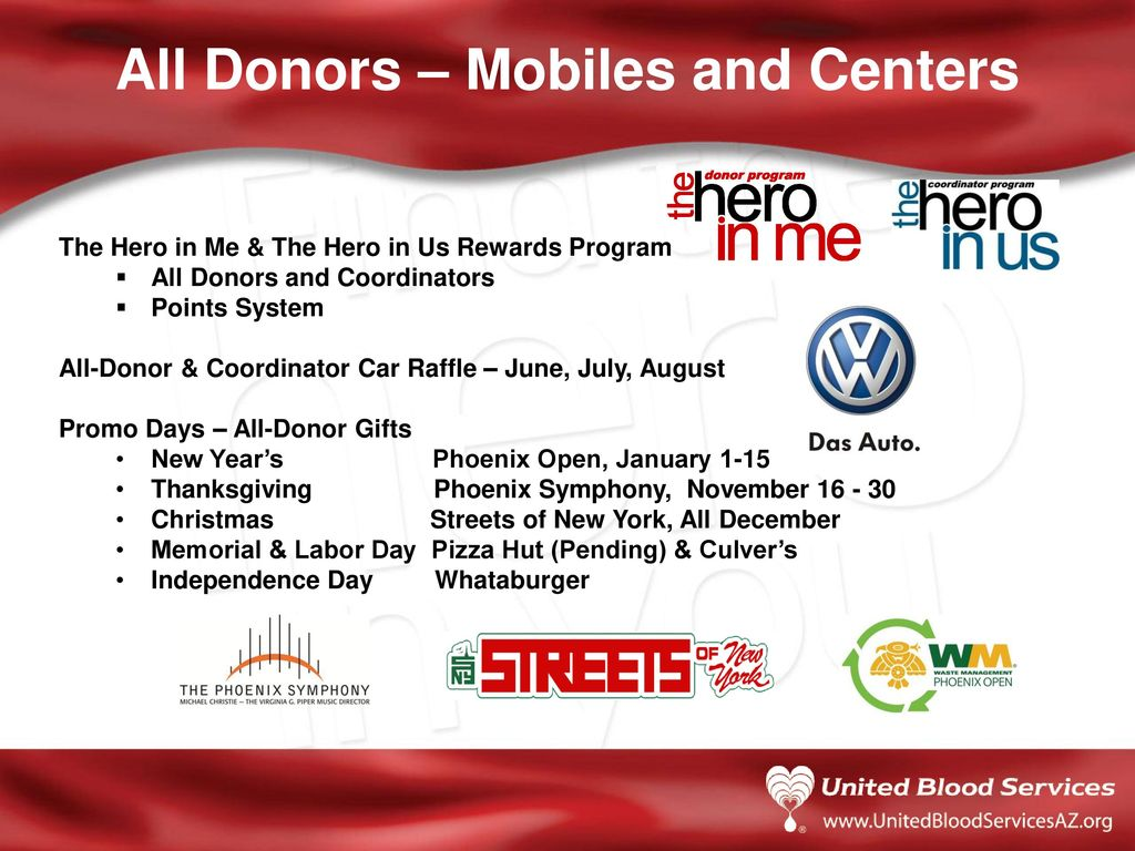Donor Gifts (Promotions) - ppt download