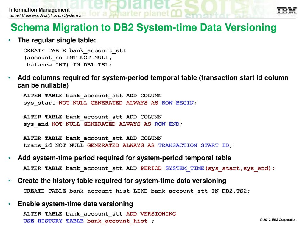 Maintaining History Data for Regulatory Compliance - ppt
