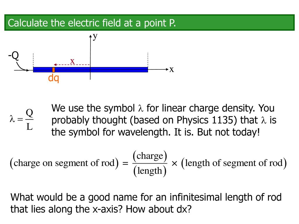 Due To A Continuous Charge Distribution Ppt Download