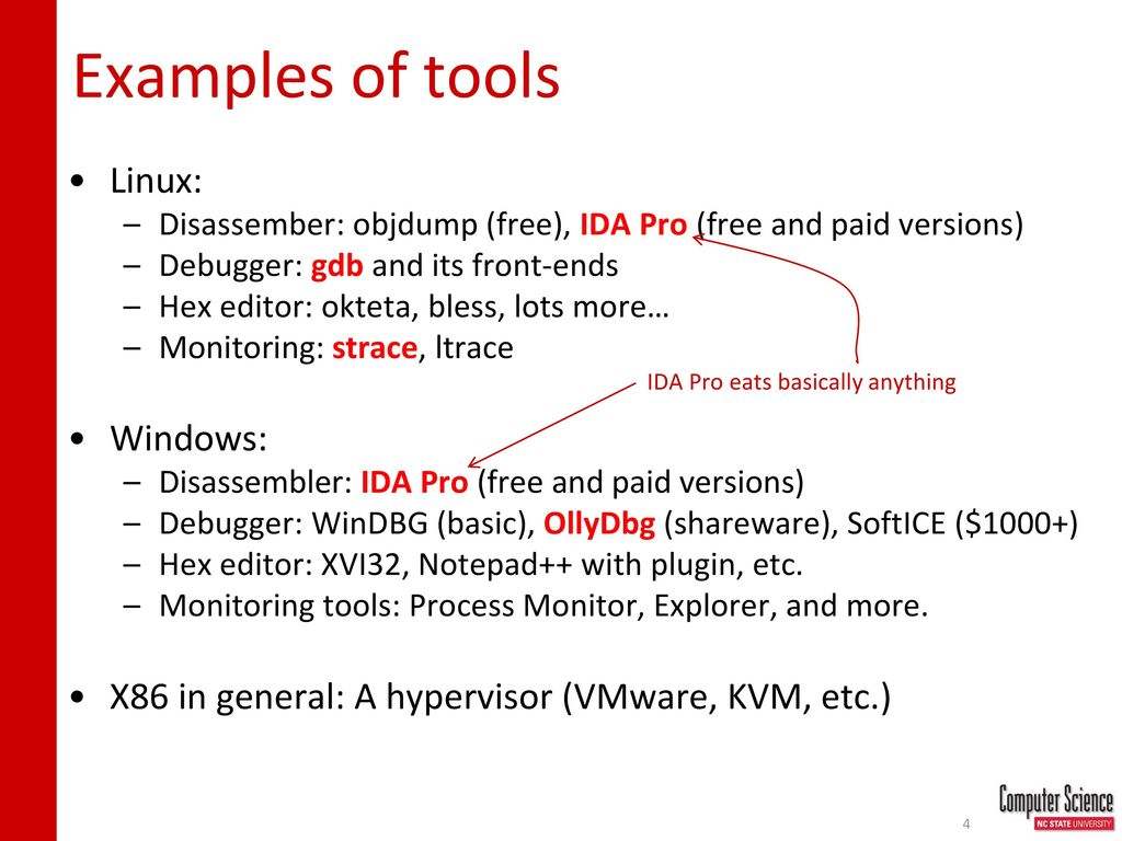 Reverse Engineering Dr  Tyler Bletsch and Jiaming Li - ppt