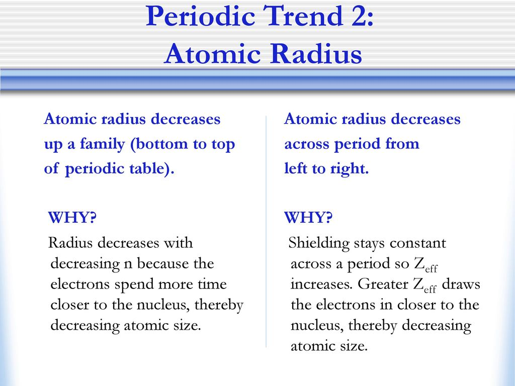 Periodic properties of the elements ppt download 14 periodic urtaz Choice Image