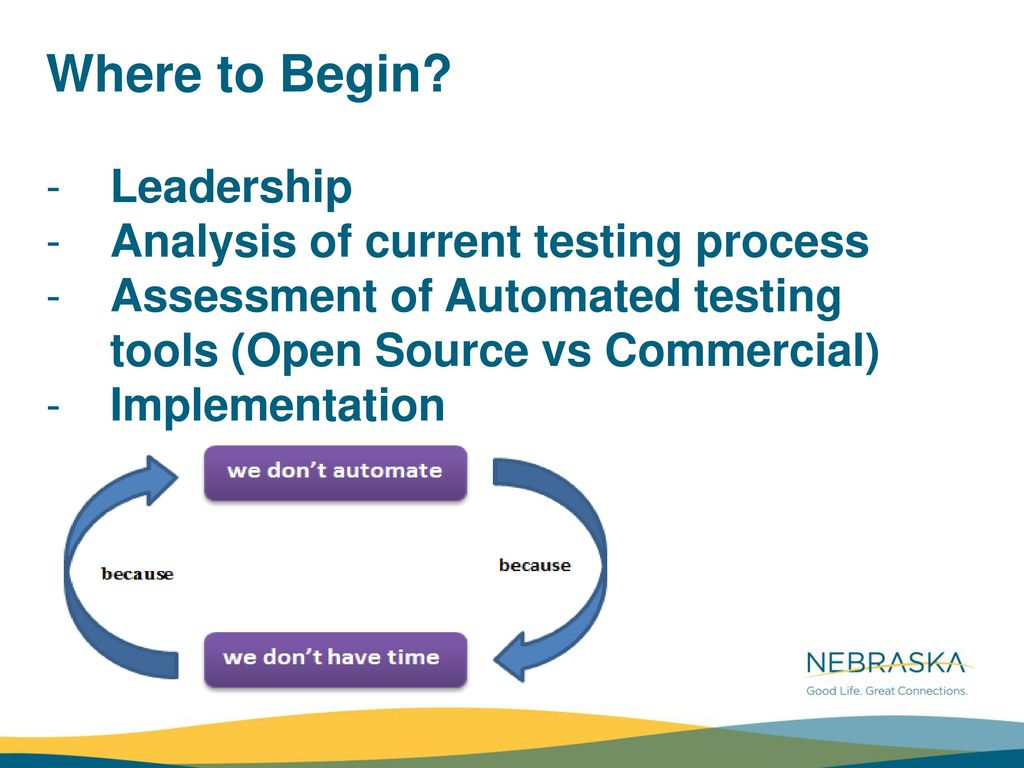 Automated Testing at NDOL By Phanel Petit - ppt download