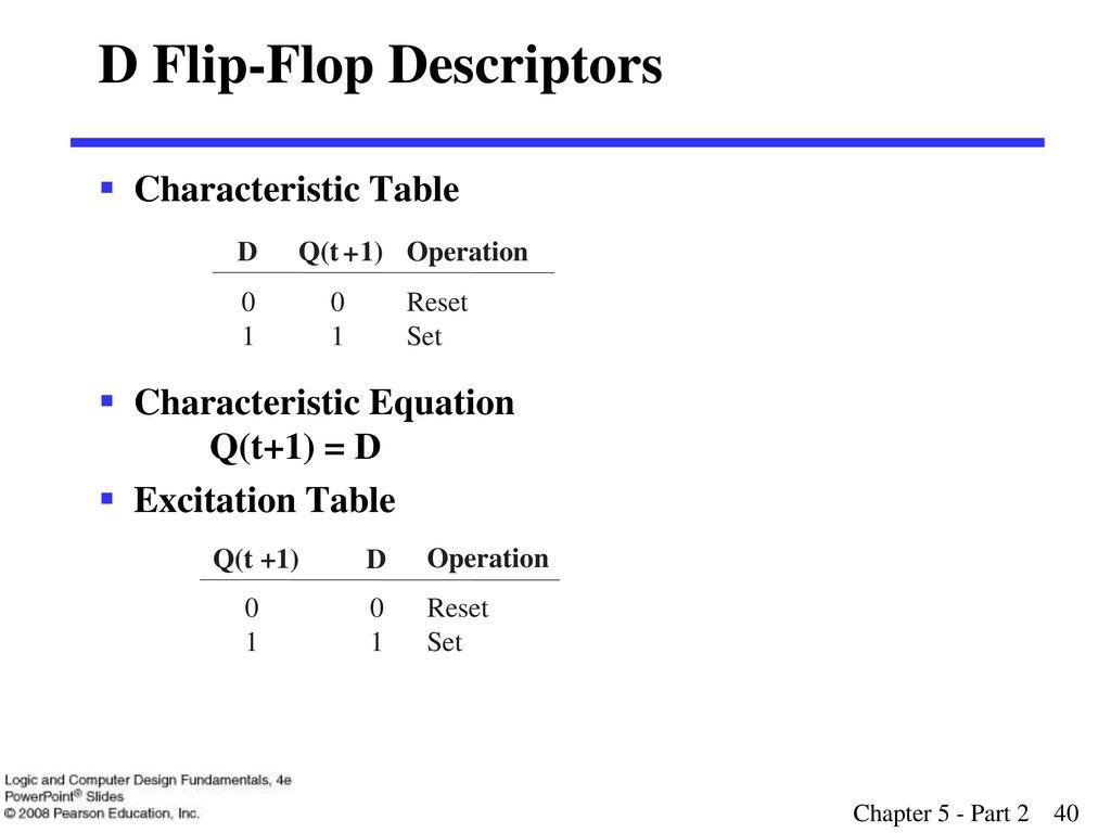 4 Ppt Download Flipflop Where Reset Happens With Sr Electrical D Flip Flop Descriptors