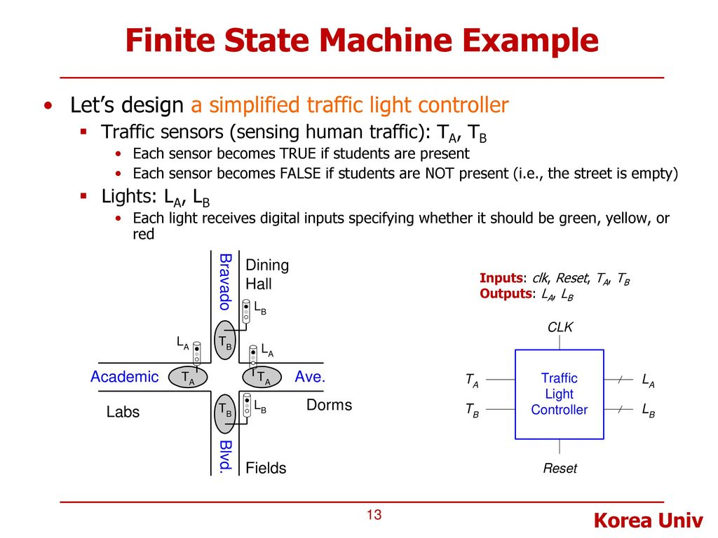 Lecture 4  Sequential Logic #2 - ppt download