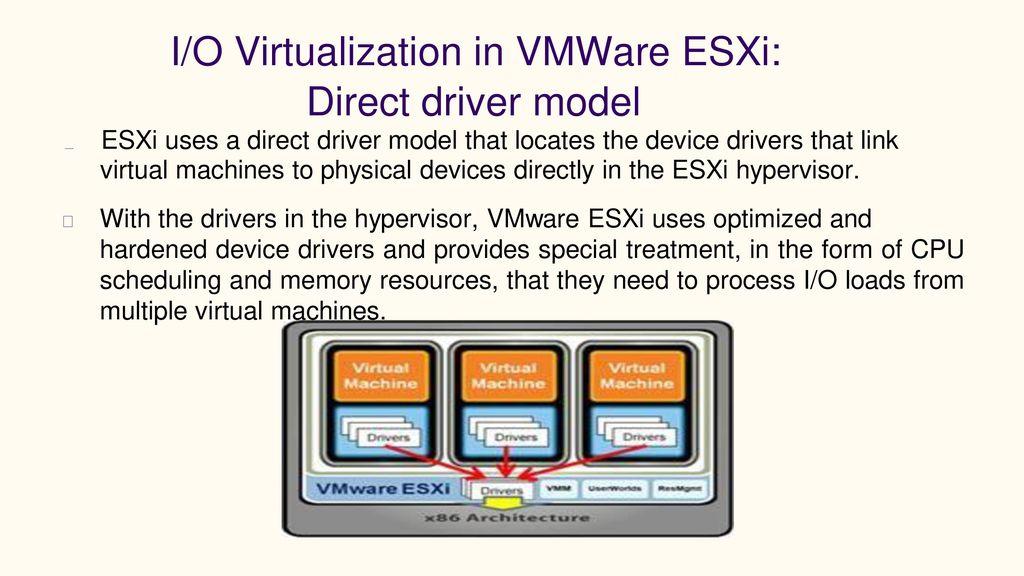 L2- Virtualization Technology - ppt download