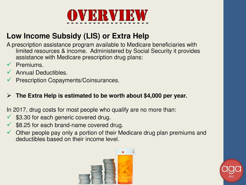 extra help low income subsidy help with prescription drug costs
