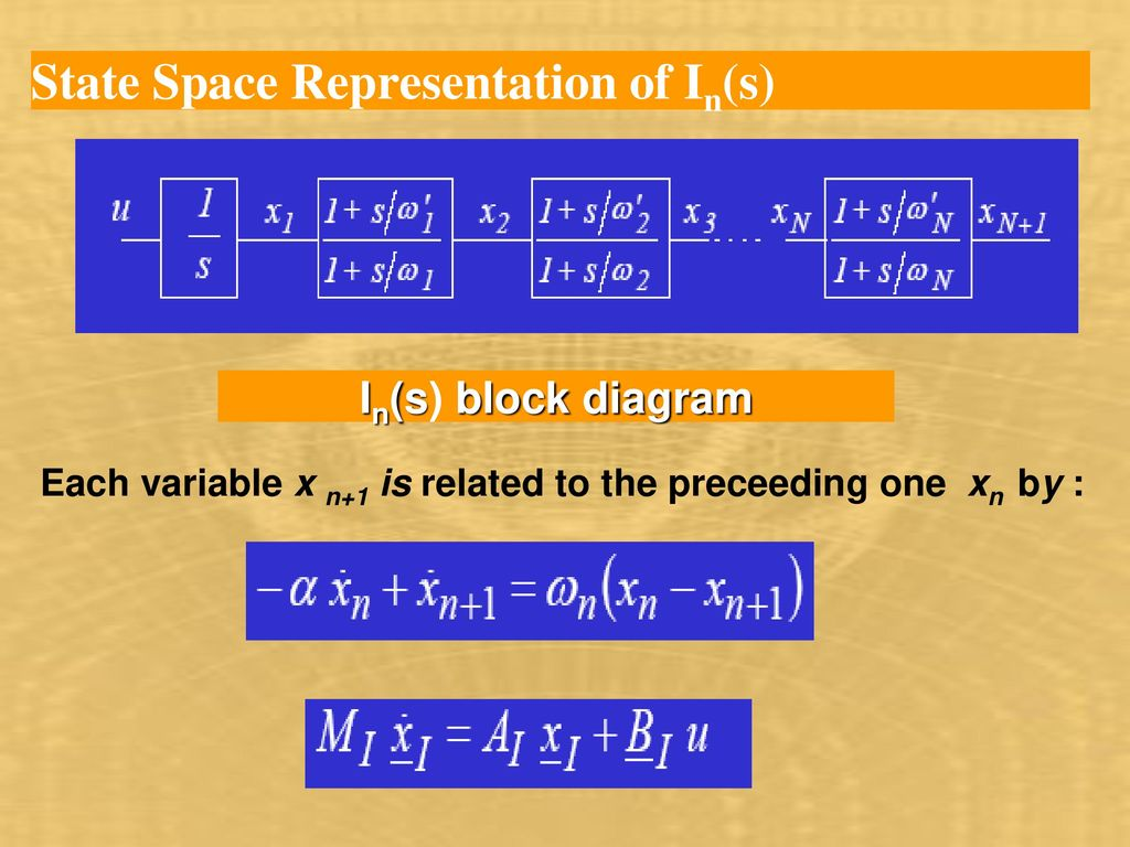 Fractional Dynamic Modeling And Control With Applications Ppt Download Block Diagram From State Space 45 Representation