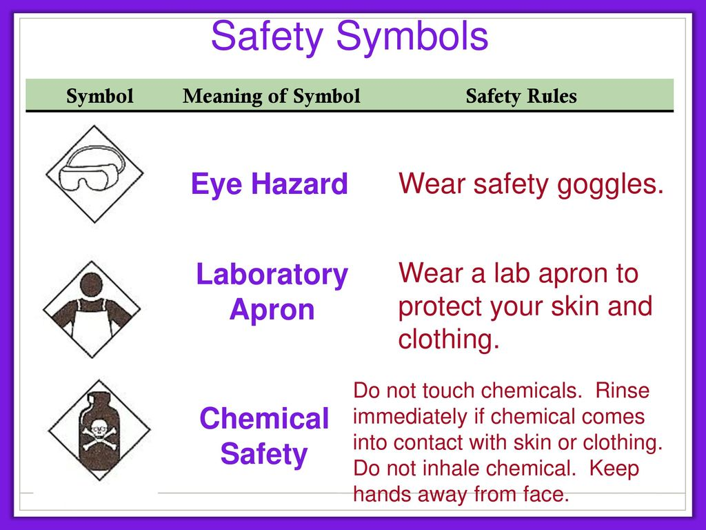 Chemical Safety Symbol Choice Image Meaning Of This Symbol