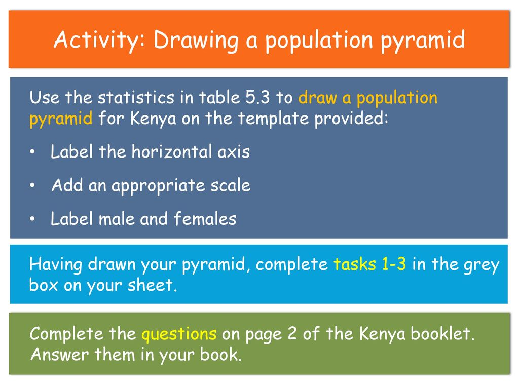 what do we mean by demography ppt download