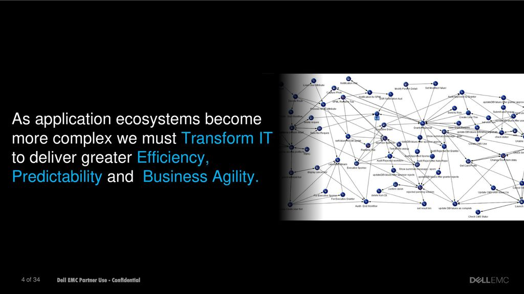 """Dell EMC Networking """"The Market Disruptor"""" - ppt download"""