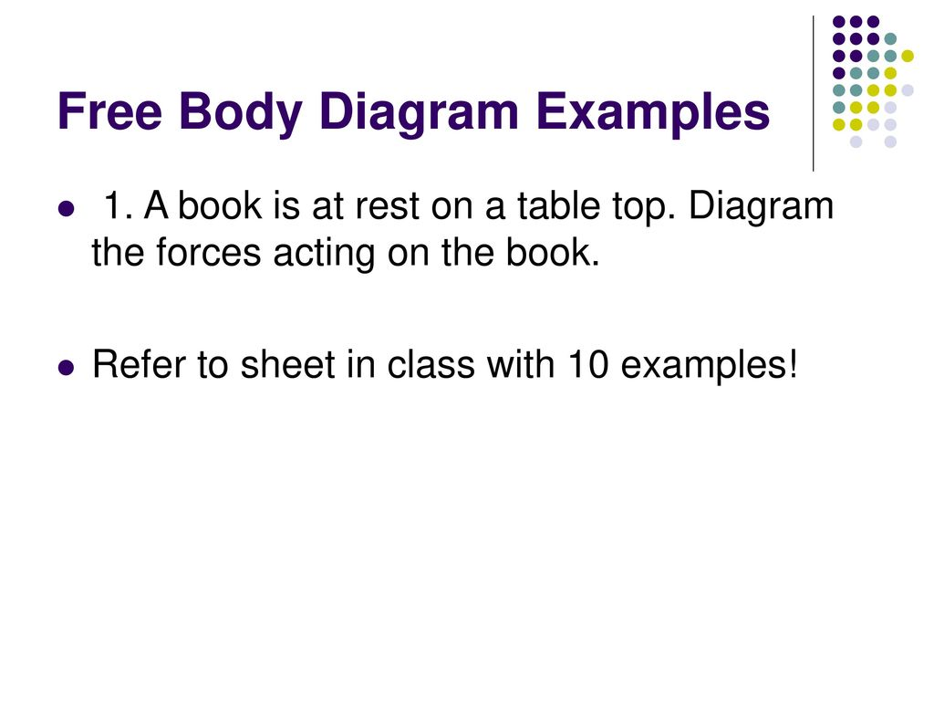 Unit Two Dynamics Section 1 Forces Ppt Download Free Body Diagrams Examples Diagram