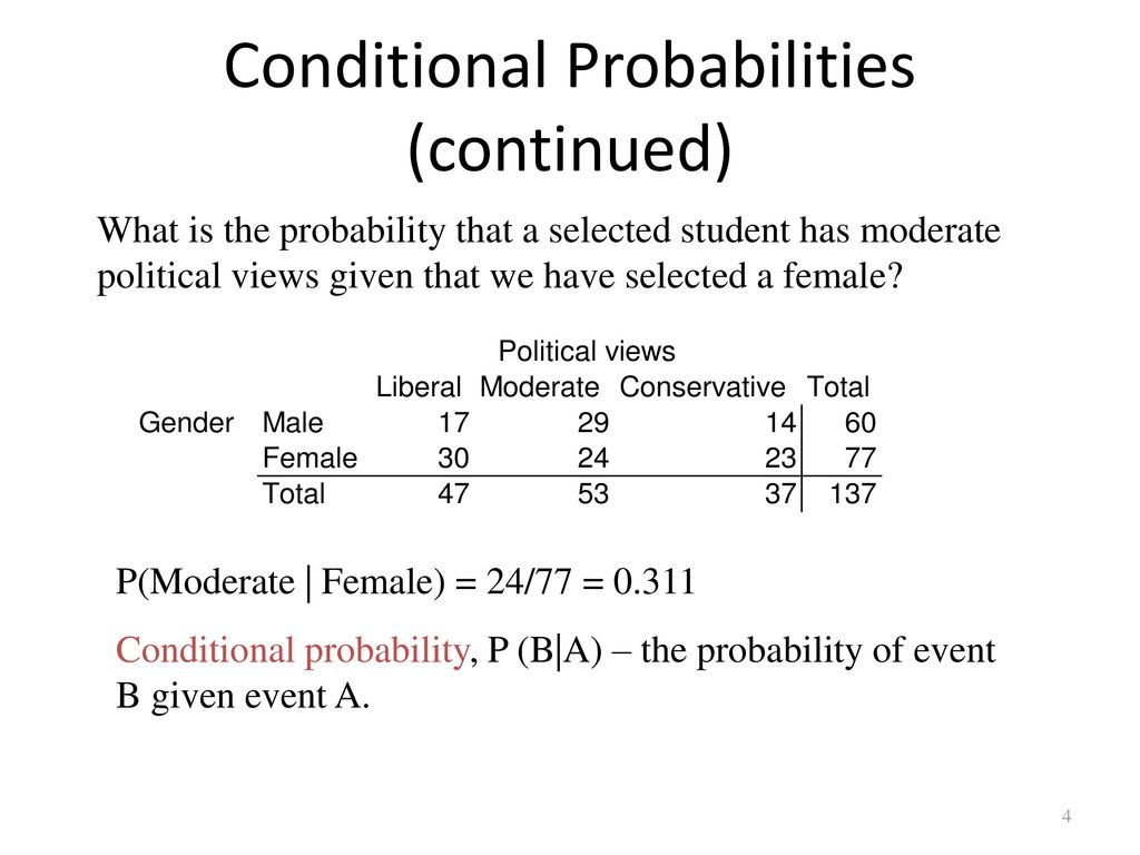 Conditional Probability And General Multiplication Rule Ppt Download