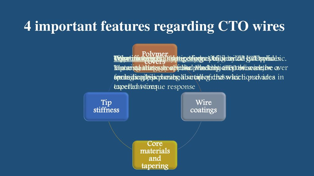 Chronic Total Coronary Occlusion (CTO)- PCI Strategies - ppt download