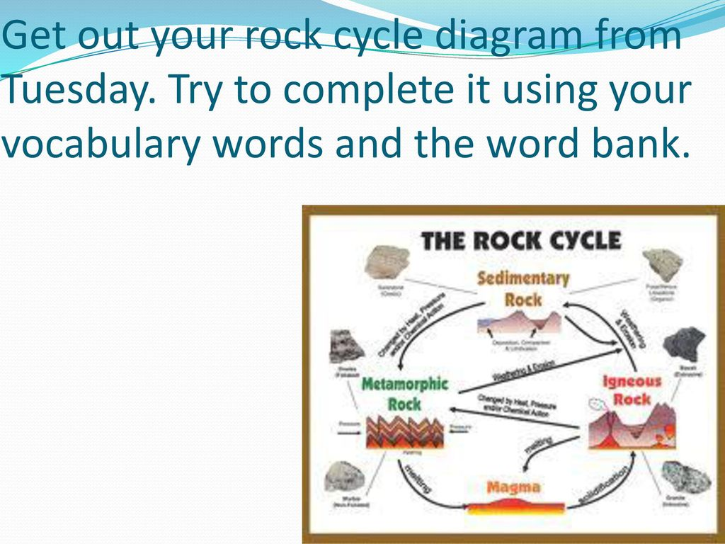 Grab the note sheet from the front ppt download get out your rock cycle diagram from tuesday ccuart Images