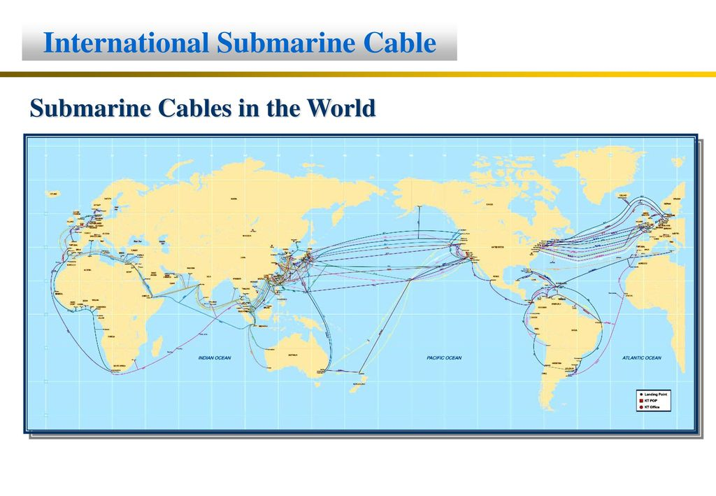 International Submarine Cable Network - ppt download