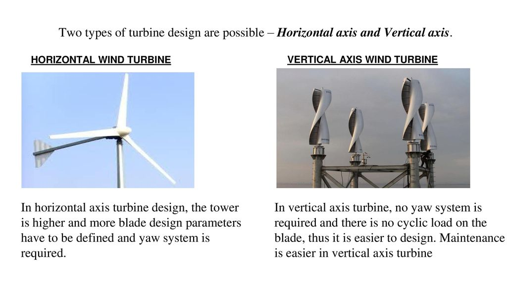 VERTICAL AXIS TURBINE Most of the world's energy resources