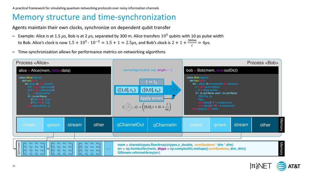 8 September 2017 A practical framework for simulating