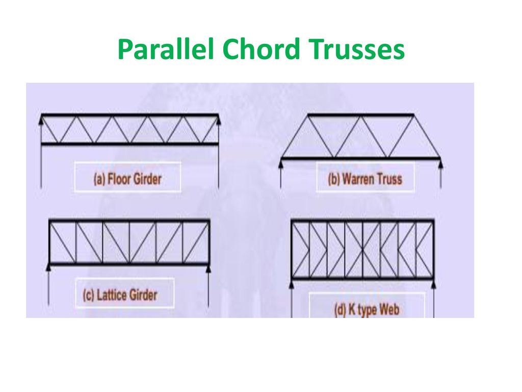 Design Of Steel Roof Trusses Ppt Download Warren Truss Bridge Diagram Component Inside 31 Parallel Chord