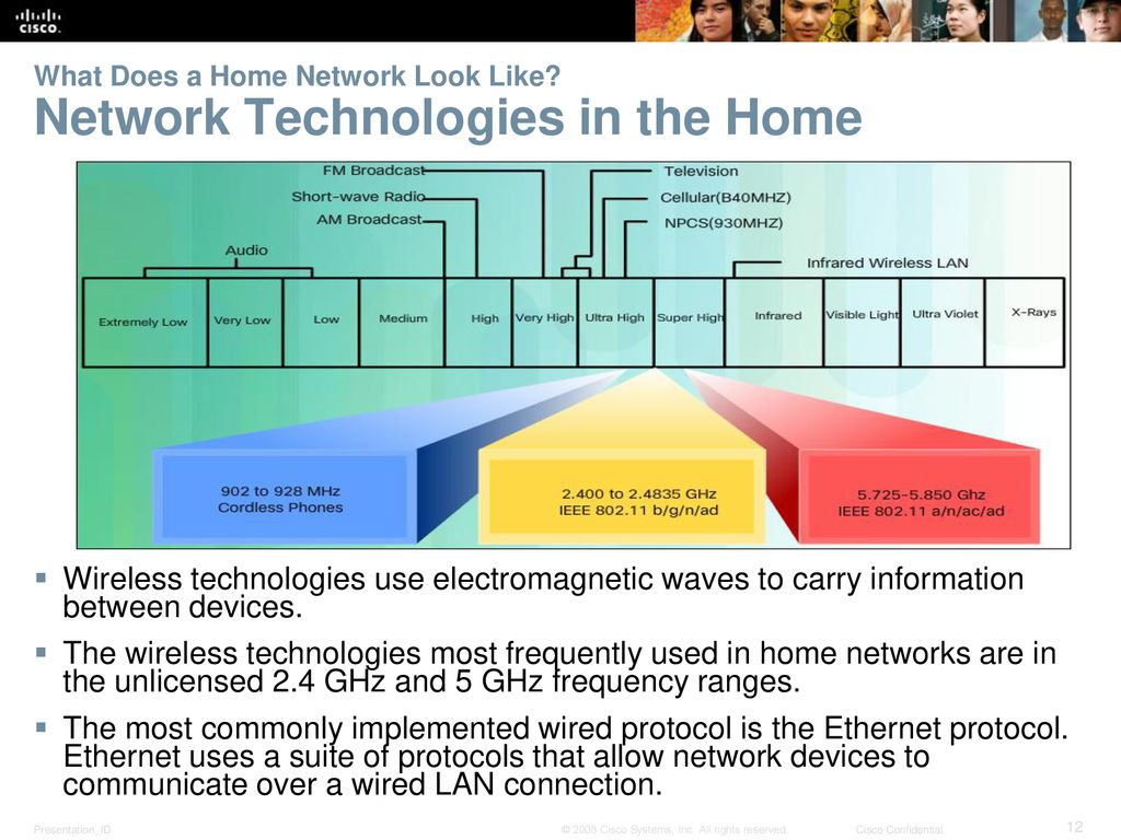 Instructor Materials Chapter 6 Building a Home Network - ppt download