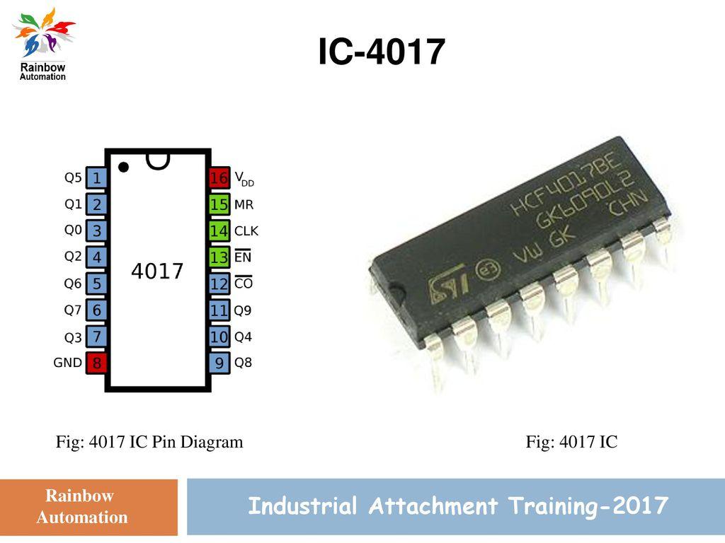 Circuit Simulation Training Ppt Download Ic 556 Pin Diagram 19 4017