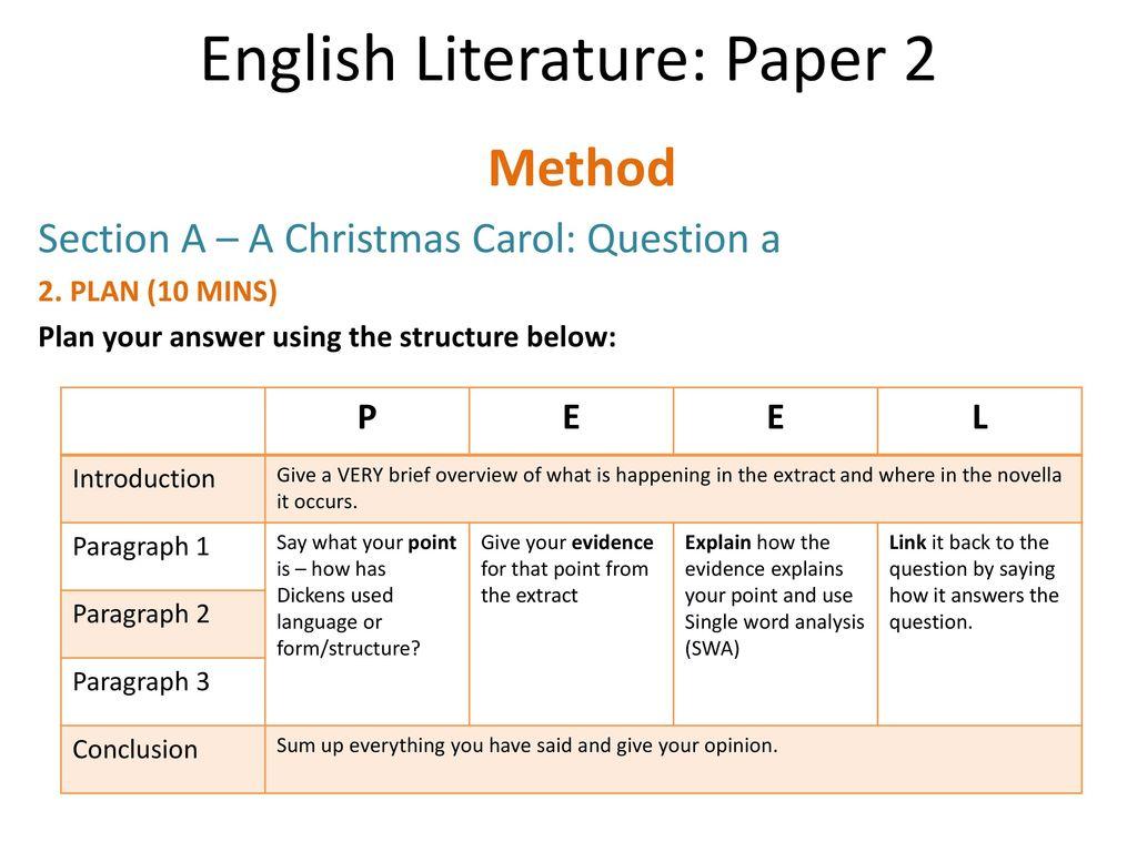English Literature Paper 2 Ppt Download