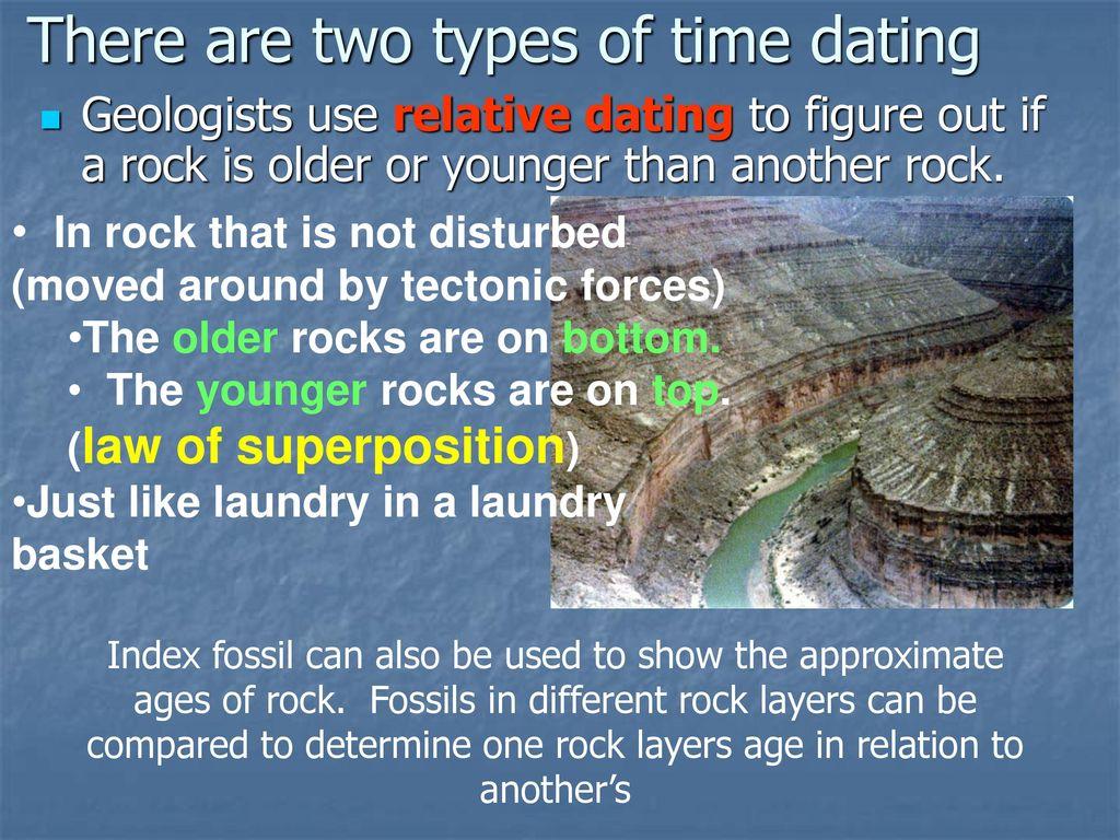fossiler og relative dating og typen af rock