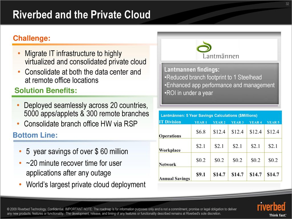 Data Center Replication Across the WAN with EMC - ppt download
