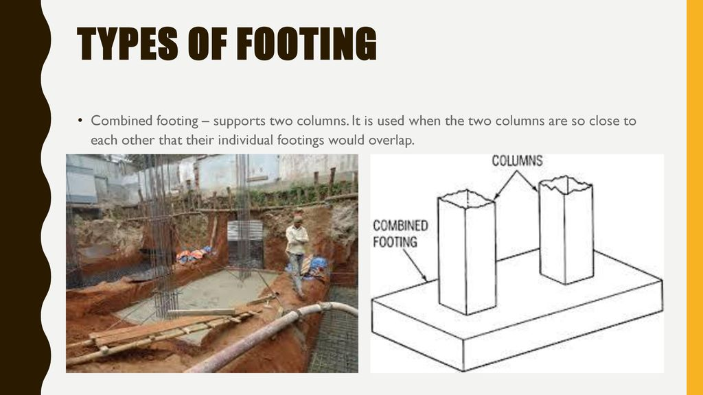 Footing And Foundation Ppt Download